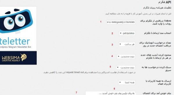 API-telegram-parswp