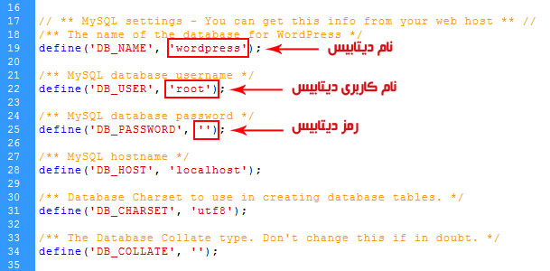 database-parswp