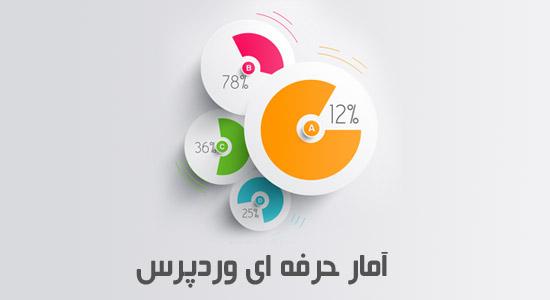 آمار حرفه ای وردپرس با WP Statistics